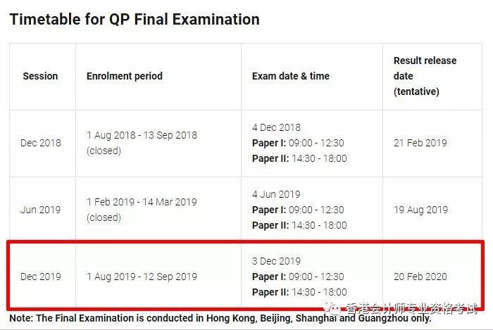 重大通知:HKICPA注册评审马上截止!