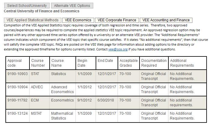 vee学分认证1.jpg
