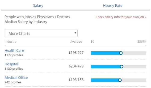 薪水对比5.jpg